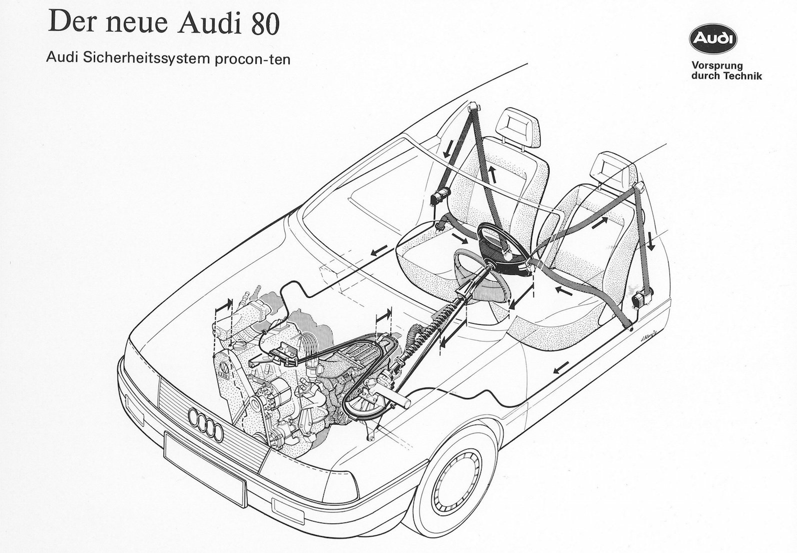 Patented Audi Safety-system Procon-ten from 1986: In a frontal collision, the steering wheel was pulled back and the front seatbelts tensioned by means of the displacement of the engine toward the passenger compartment.